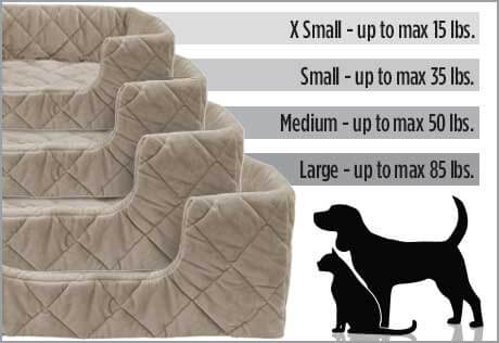 Chart for choosing a pet bed