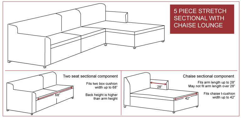 How to fit sectional slipcovers